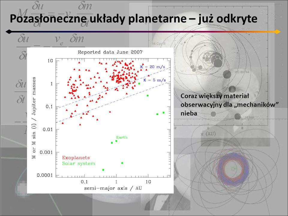 Pozasłoneczne układy planetarne – już odkryte Coraz większy materiał obserwacyjny dla mechaników nieba