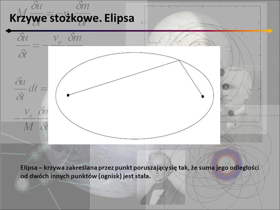 Krzywe stożkowe. Elipsa Elipsa – krzywa zakreślana przez punkt poruszający się tak, że suma jego odległości od dwóch innych punktów (ognisk) jest stał