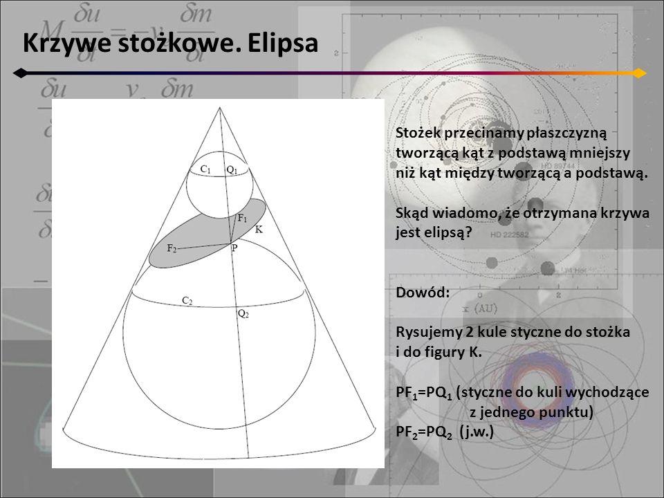 Krzywe stożkowe. Elipsa Stożek przecinamy płaszczyzną tworzącą kąt z podstawą mniejszy niż kąt między tworzącą a podstawą. Skąd wiadomo, że otrzymana