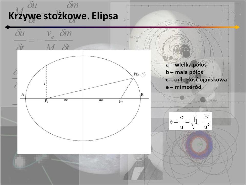 Krzywe stożkowe. Elipsa a – wielka półoś b – mała półoś c – odległość ogniskowa e – mimośród