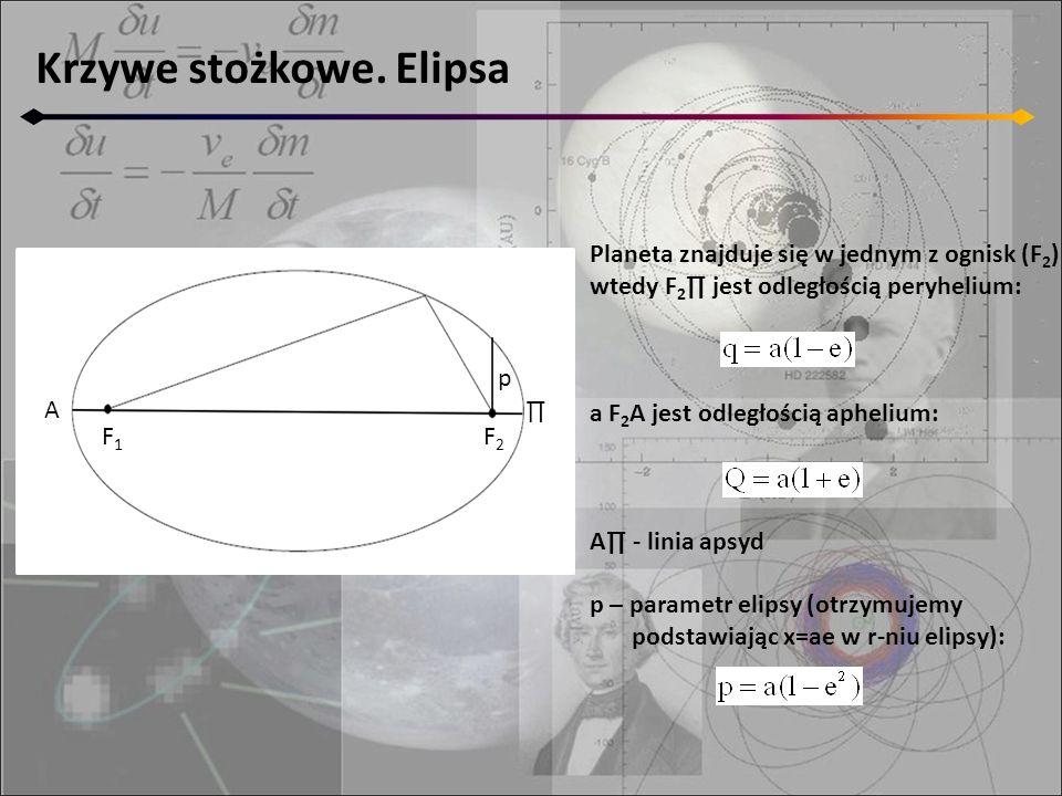 Krzywe stożkowe. Elipsa A p F1F1 F2F2 Planeta znajduje się w jednym z ognisk (F 2 ) wtedy F 2 jest odległością peryhelium: a F 2 A jest odległością ap
