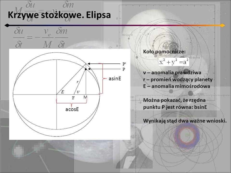 Krzywe stożkowe. Elipsa Koło pomocnicze: ν – anomalia prawdziwa r – promień wodzący planety E – anomalia mimośrodowa Można pokazać, że rzędna punktu P