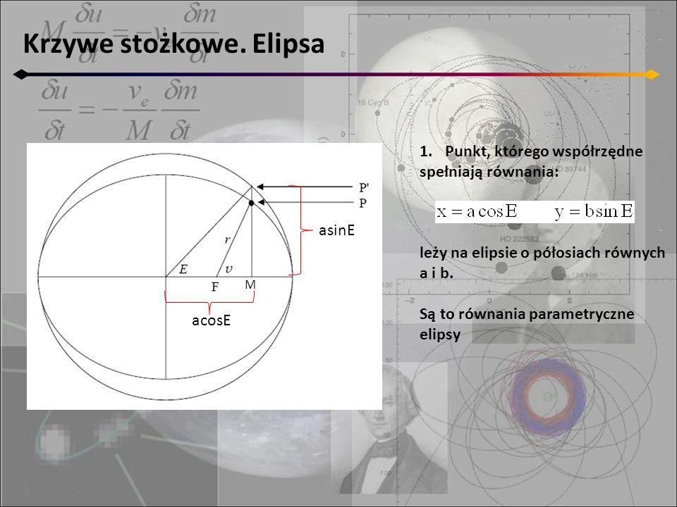 Krzywe stożkowe. Elipsa 1.Punkt, którego współrzędne spełniają równania: leży na elipsie o półosiach równych a i b. Są to równania parametryczne elips