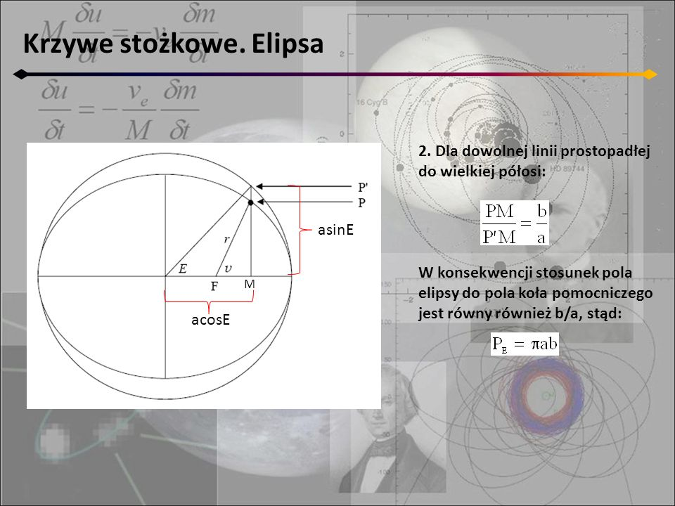 Krzywe stożkowe. Elipsa 2. Dla dowolnej linii prostopadłej do wielkiej półosi: W konsekwencji stosunek pola elipsy do pola koła pomocniczego jest równ