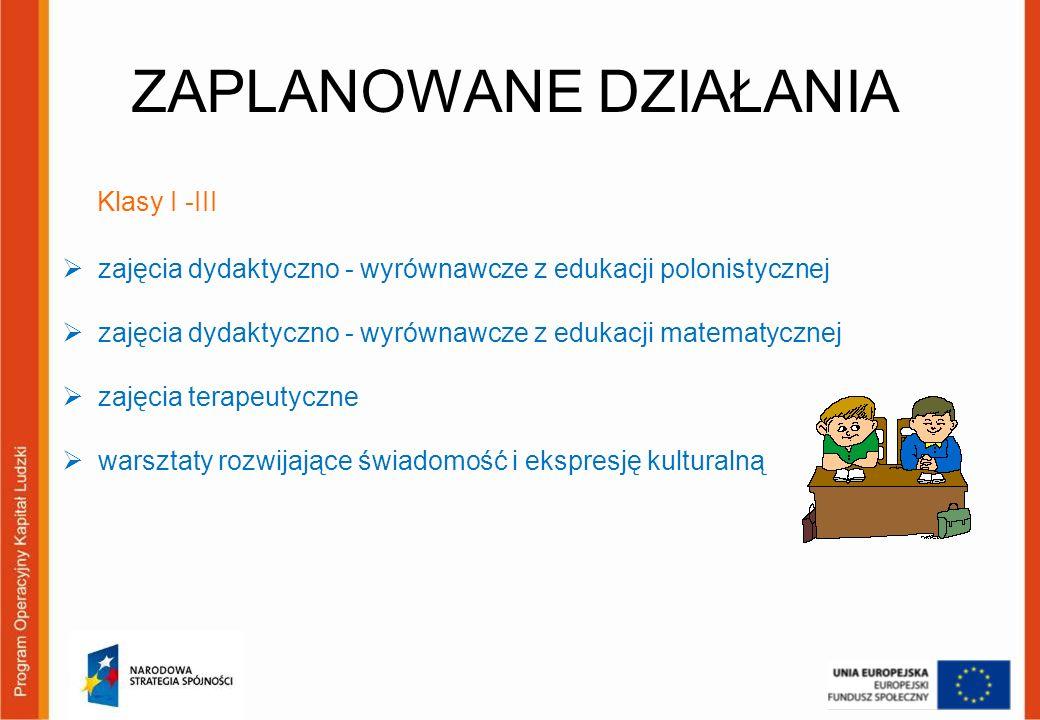 ZAPLANOWANE DZIAŁANIA Klasy I -III zajęcia dydaktyczno - wyrównawcze z edukacji polonistycznej zajęcia dydaktyczno - wyrównawcze z edukacji matematycz