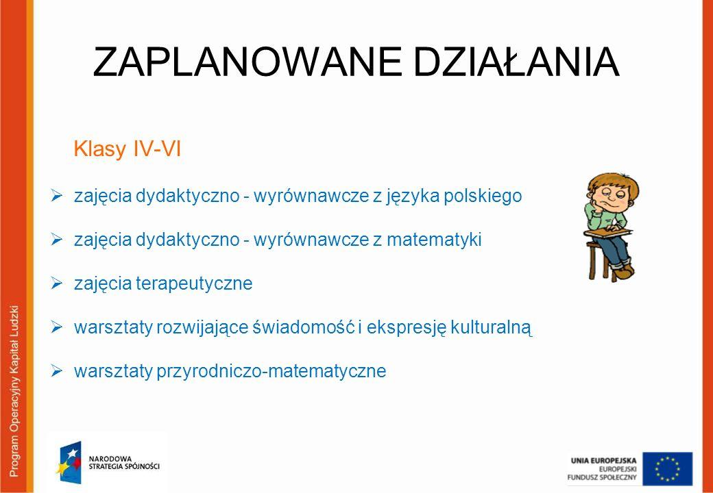 ZAPLANOWANE DZIAŁANIA Klasy IV-VI zajęcia dydaktyczno - wyrównawcze z języka polskiego zajęcia dydaktyczno - wyrównawcze z matematyki zajęcia terapeut