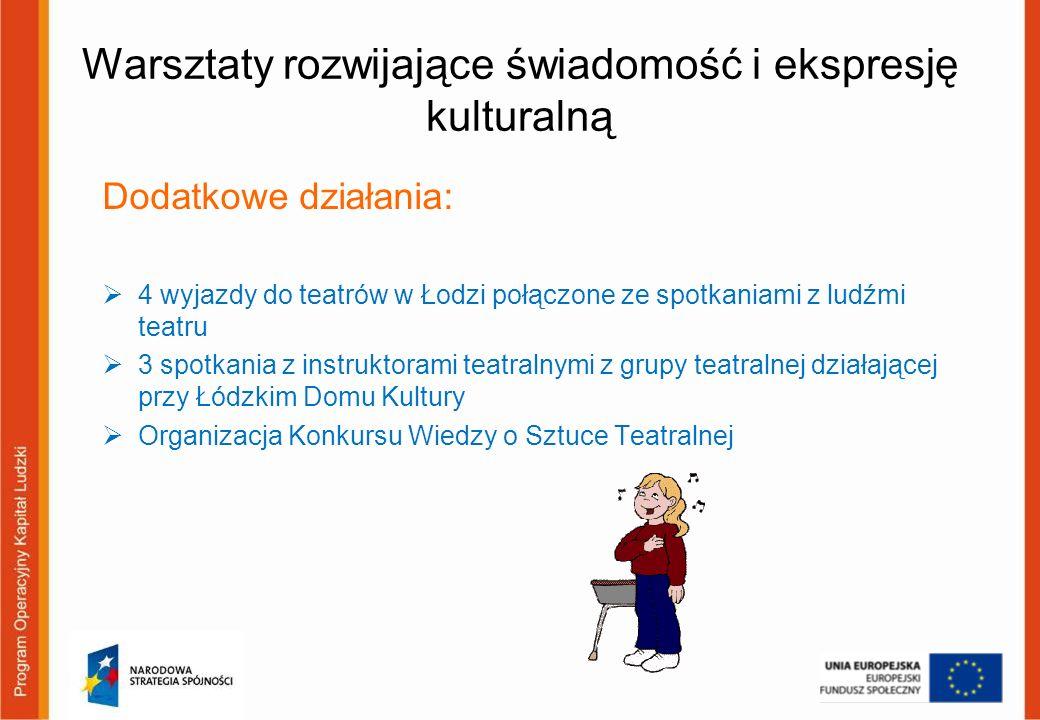 Warsztaty rozwijające świadomość i ekspresję kulturalną Dodatkowe działania: 4 wyjazdy do teatrów w Łodzi połączone ze spotkaniami z ludźmi teatru 3 s