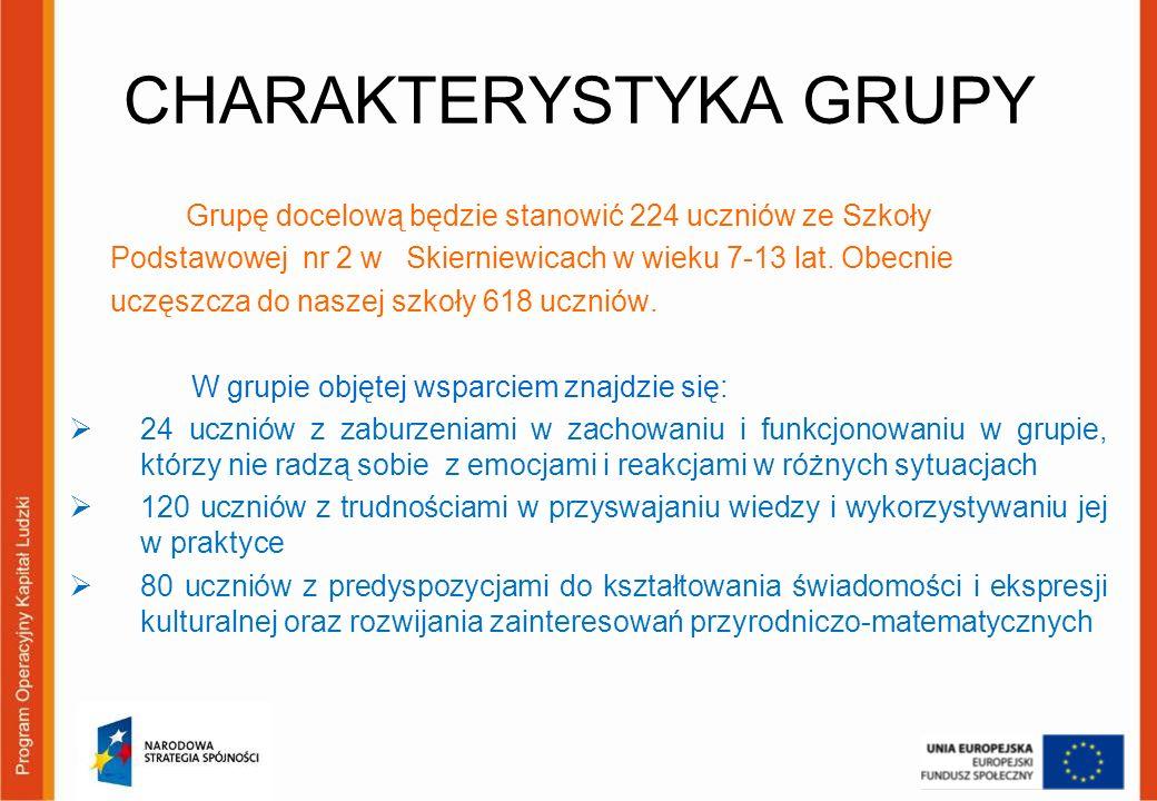 CHARAKTERYSTYKA GRUPY Grupę docelową będzie stanowić 224 uczniów ze Szkoły Podstawowej nr 2 w Skierniewicach w wieku 7-13 lat. Obecnie uczęszcza do na