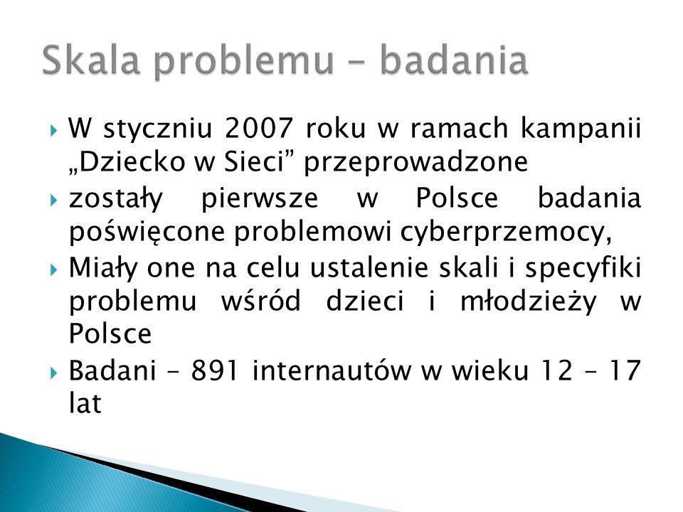 W styczniu 2007 roku w ramach kampanii Dziecko w Sieci przeprowadzone zostały pierwsze w Polsce badania poświęcone problemowi cyberprzemocy, Miały one