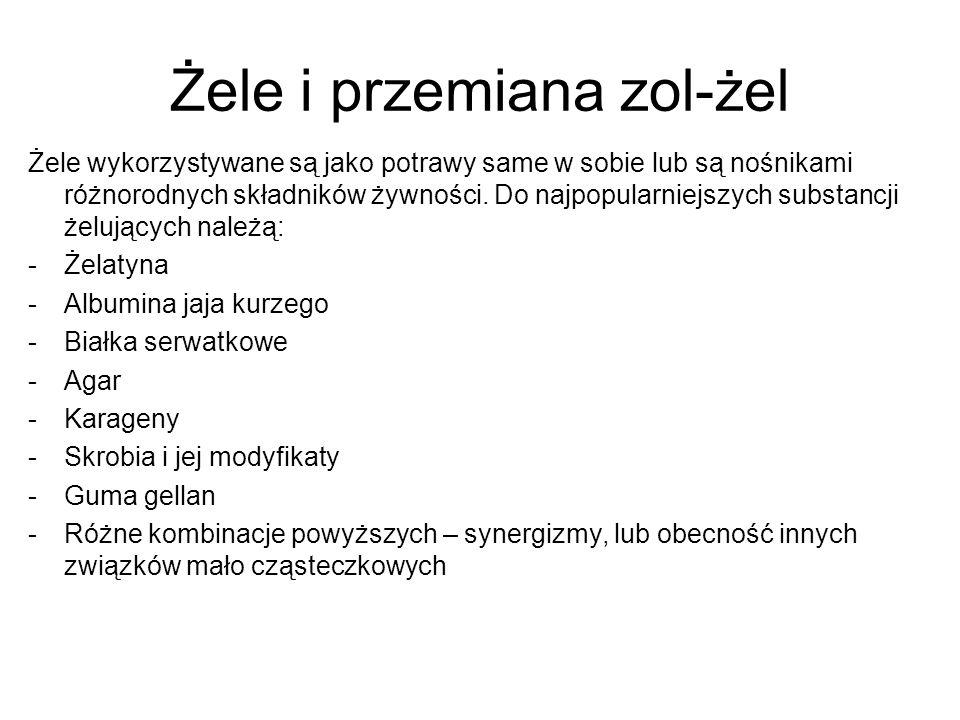 Żele i przemiana zol-żel Siła (moc) żelu In the gelatine world, gel strength is traditionally referred as Bloom.