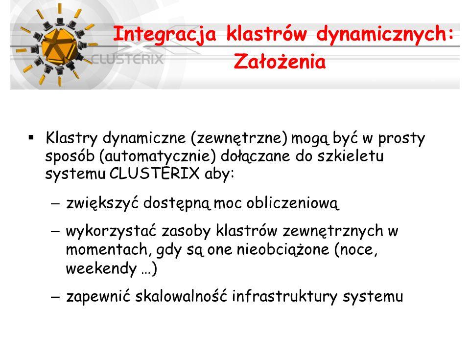 Integracja klastrów dynamicznych: Założenia Klastry dynamiczne (zewnętrzne) mogą być w prosty sposób (automatycznie) dołączane do szkieletu systemu CL