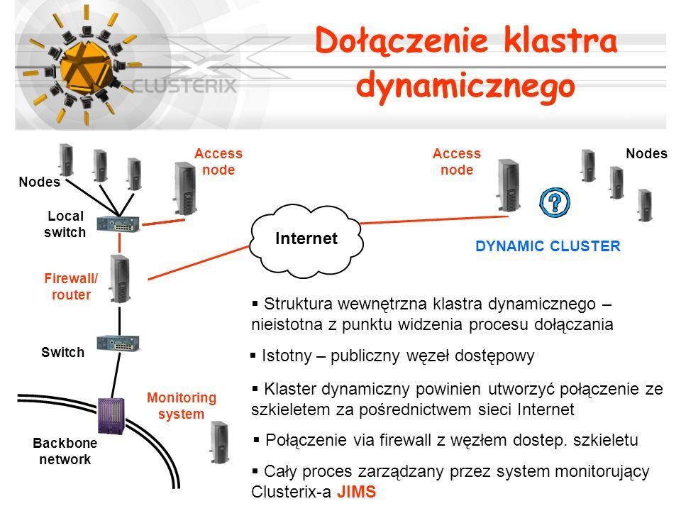 Dołączenie klastra dynamicznego Nodes Firewall/ router Access node Backbone network Switch Local switch Internet Klaster dynamiczny powinien utworzyć