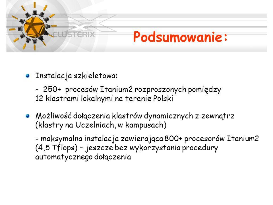 Podsumowanie: Instalacja szkieletowa: - 250+ procesów Itanium2 rozproszonych pomiędzy 12 klastrami lokalnymi na terenie Polski Możliwość dołączenia kl
