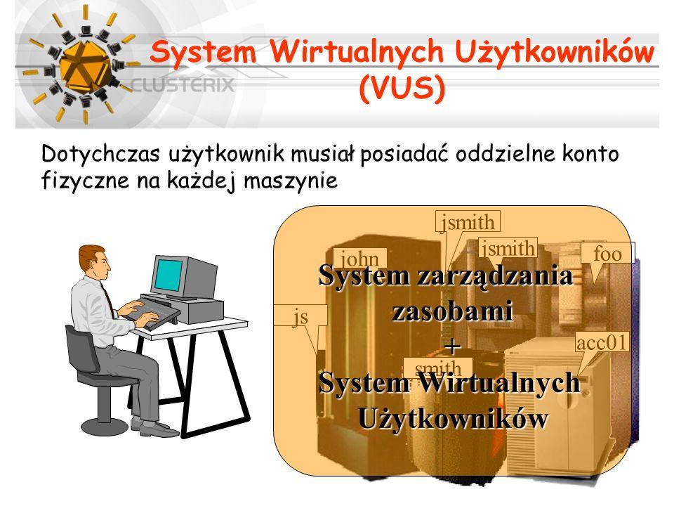 Dotychczas użytkownik musiał posiadać oddzielne konto fizyczne na każdej maszynie System Wirtualnych Użytkowników (VUS) john jsmith smith acc01 foo js
