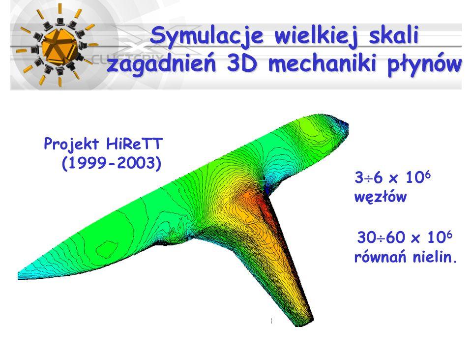 3 6 x 10 6 węzłów 30 60 x 10 6 równań nielin. Projekt HiReTT (1999-2003) Symulacje wielkiej skali zagadnień 3D mechaniki płynów