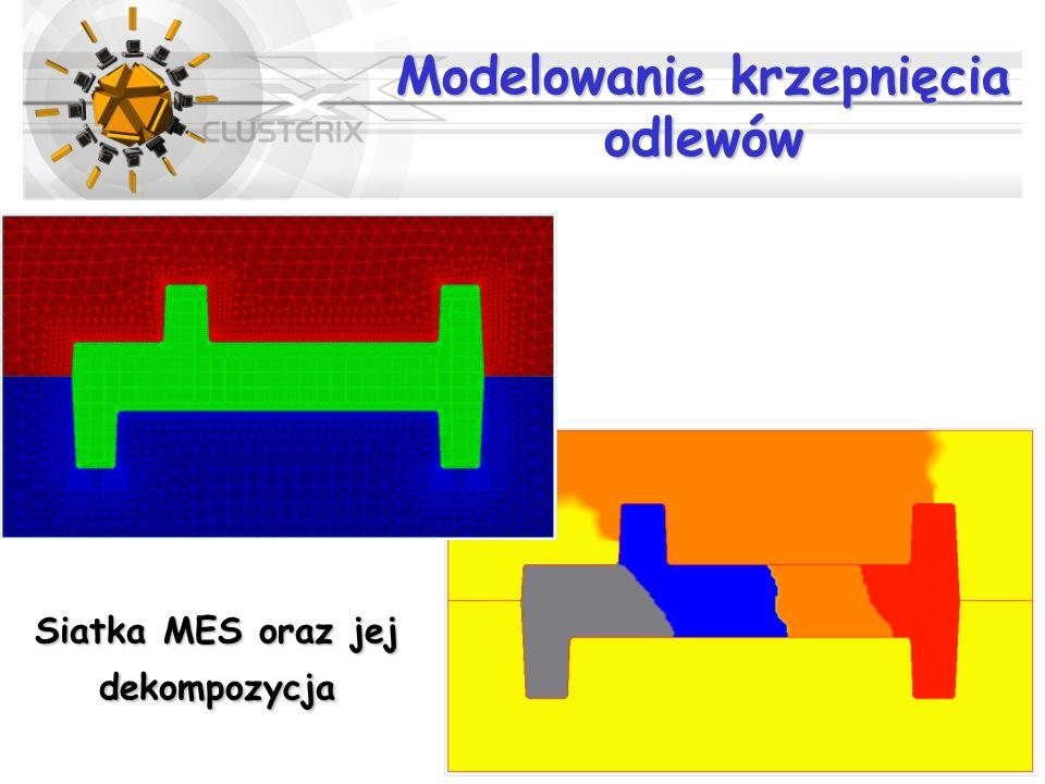 Siatka MES oraz jej dekompozycja Modelowanie krzepnięcia odlewów