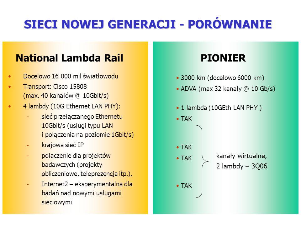 National Lambda Rail Docelowo 16 000 mil światłowodu Transport: Cisco 15808 (max. 40 kanałów @ 10Gbit/s) 4 lambdy (10G Ethernet LAN PHY): -sieć przełą