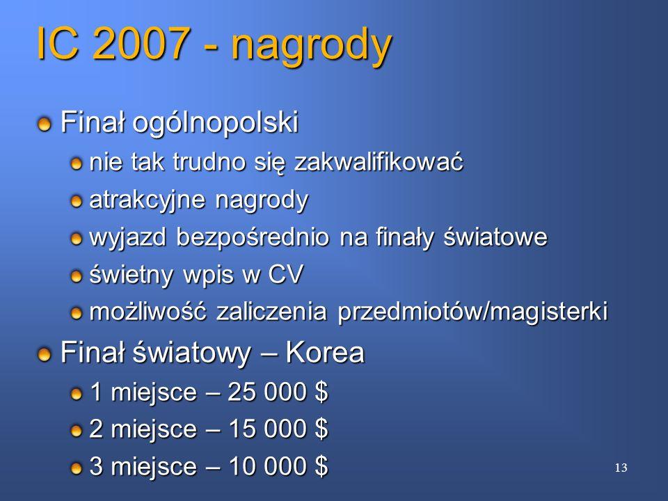 IC 2007 - nagrody Finał ogólnopolski nie tak trudno się zakwalifikować atrakcyjne nagrody wyjazd bezpośrednio na finały światowe świetny wpis w CV moż