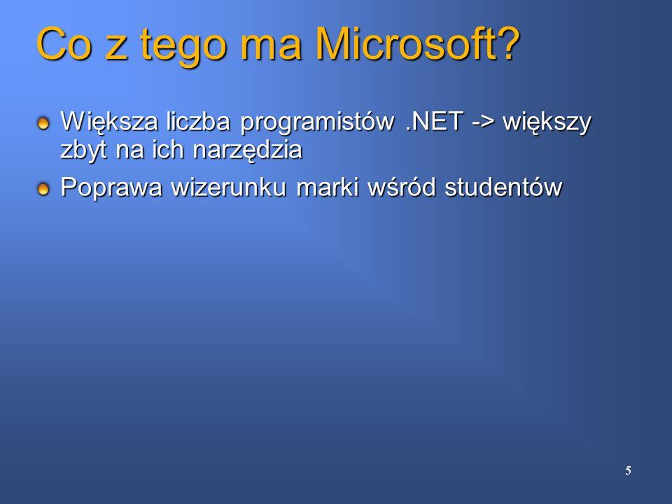 Co z tego ma Microsoft? Większa liczba programistów.NET -> większy zbyt na ich narzędzia Poprawa wizerunku marki wśród studentów 5