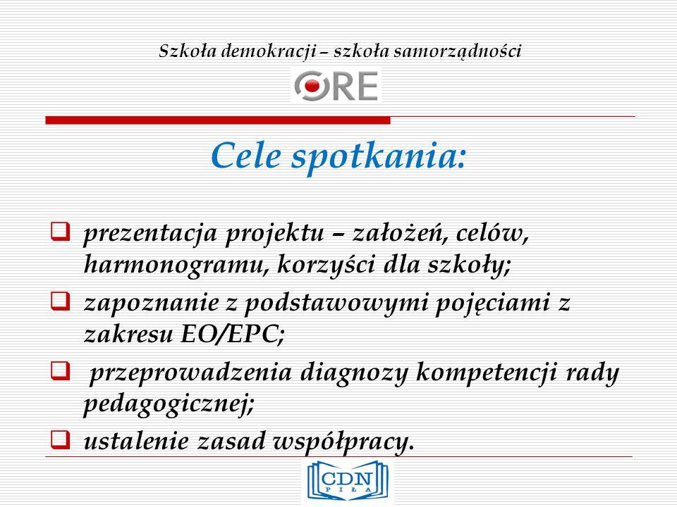 Szkoła demokracji – szkoła samorządności Zadanie dla rady pedagogicznej cd: 2.