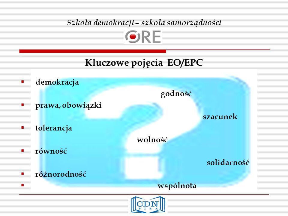Szkoła demokracji – szkoła samorządności Kluczowe pojęcia EO/EPC demokracja godność prawa, obowiązki szacunek tolerancja wolność równość solidarność r