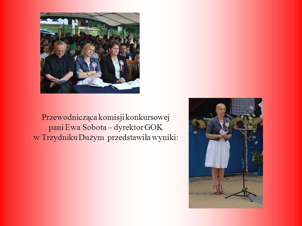 KATEGORIA SZKOŁY PODSTAWOWE I miejsce Publiczna Szkoła Podstawowa im.