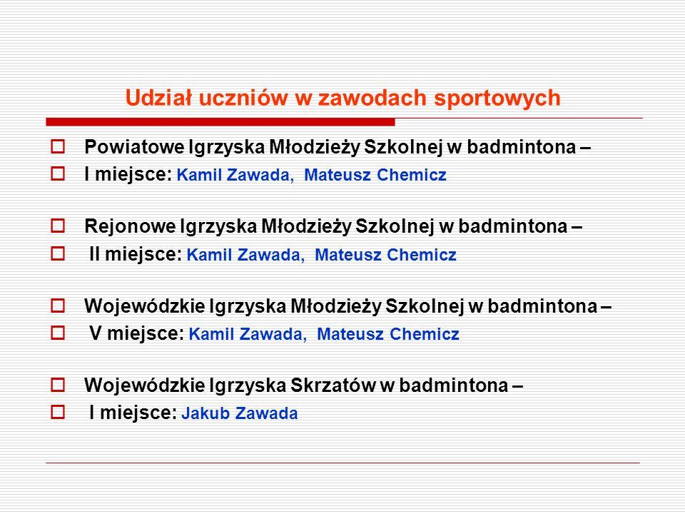 Udział uczniów w konkursach organizowanych przez Kuratorium Oświaty w Lublinie PRZYRODNICZY Udział wzięło 5 osób do etapu powiatowego zakwalifikowała