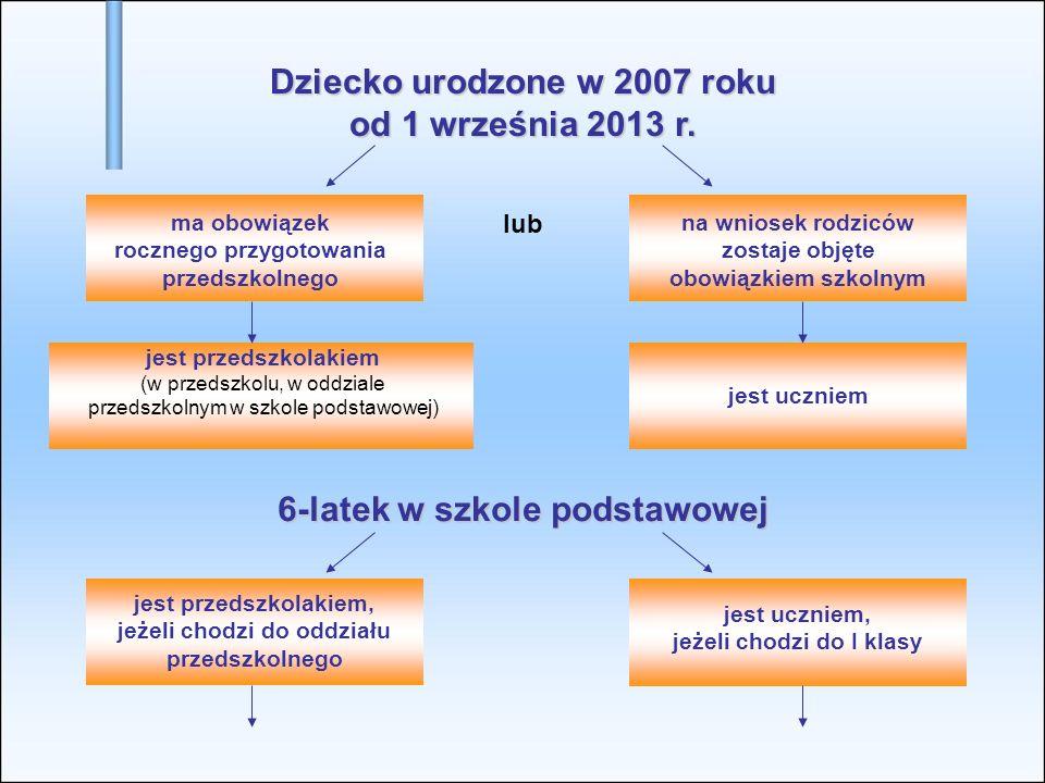 Dziecko urodzone w 2007 roku od 1 września 2013 r. ma obowiązek rocznego przygotowania przedszkolnego na wniosek rodziców zostaje objęte obowiązkiem s