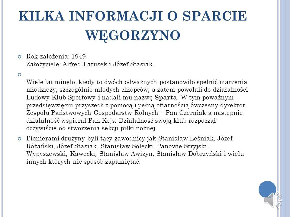 W YKONAŁY : Patrycja Bejm Milena Szczypułkowska