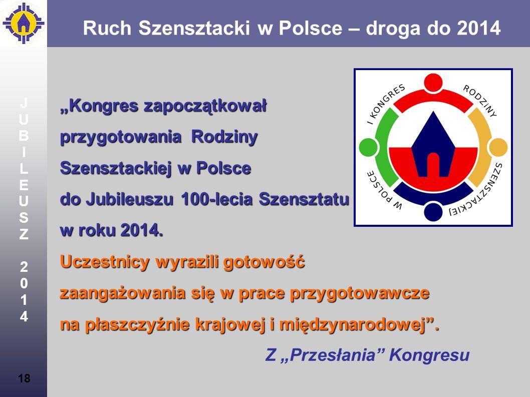 JUBILEUSZ2014JUBILEUSZ2014 18 Ruch Szensztacki w Polsce – droga do 2014 Kongres zapoczątkował przygotowania Rodziny Szensztackiej w Polsce do Jubileus
