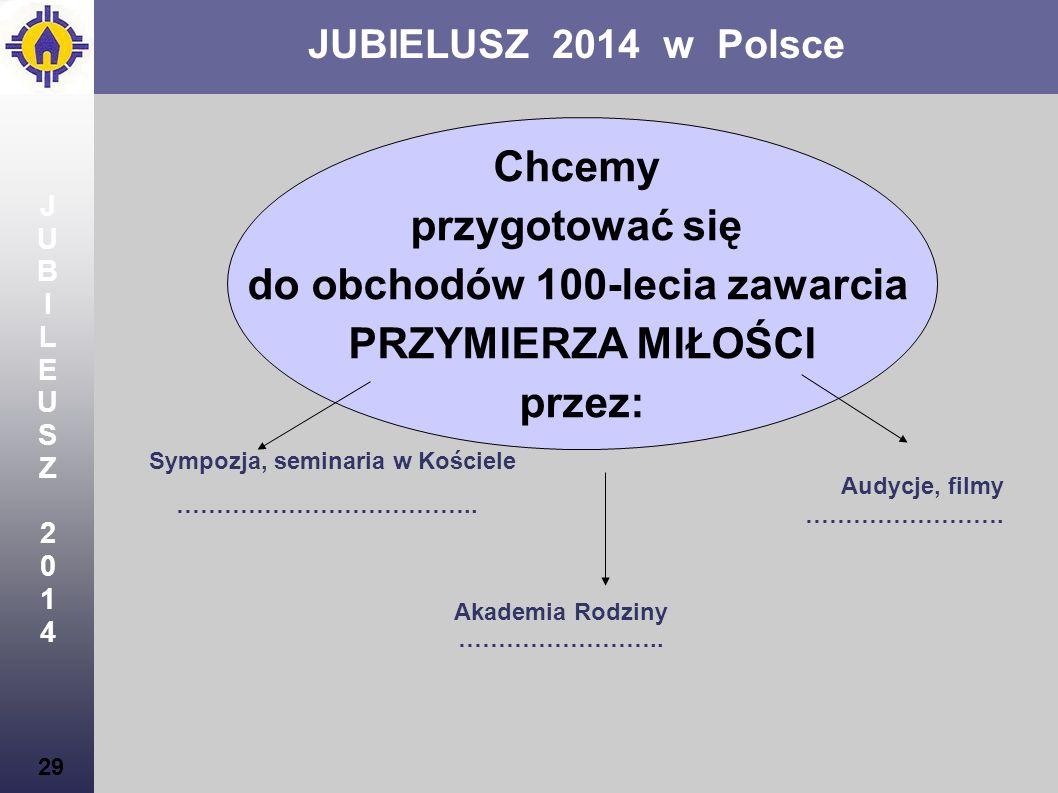 JUBILEUSZ2014JUBILEUSZ2014 29 JUBIELUSZ 2014 w Polsce Chcemy przygotować się do obchodów 100-lecia zawarcia PRZYMIERZA MIŁOŚCI przez: Sympozja, semina