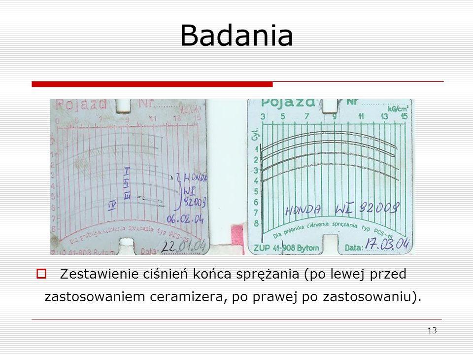13 Badania Zestawienie ciśnień końca sprężania (po lewej przed zastosowaniem ceramizera, po prawej po zastosowaniu).