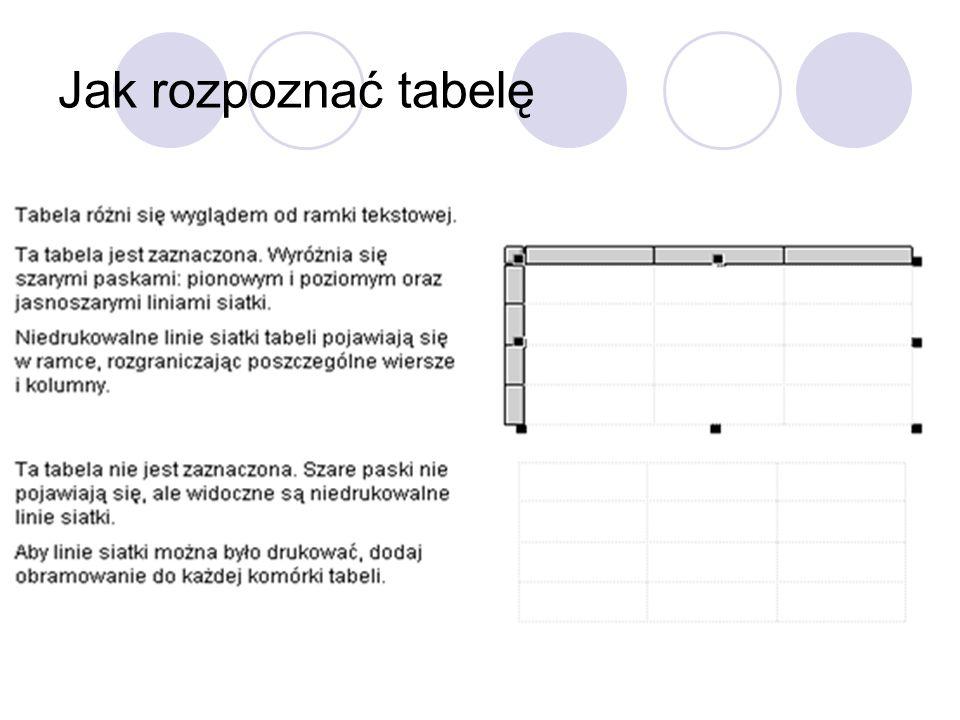 Jak rozpoznać tabelę