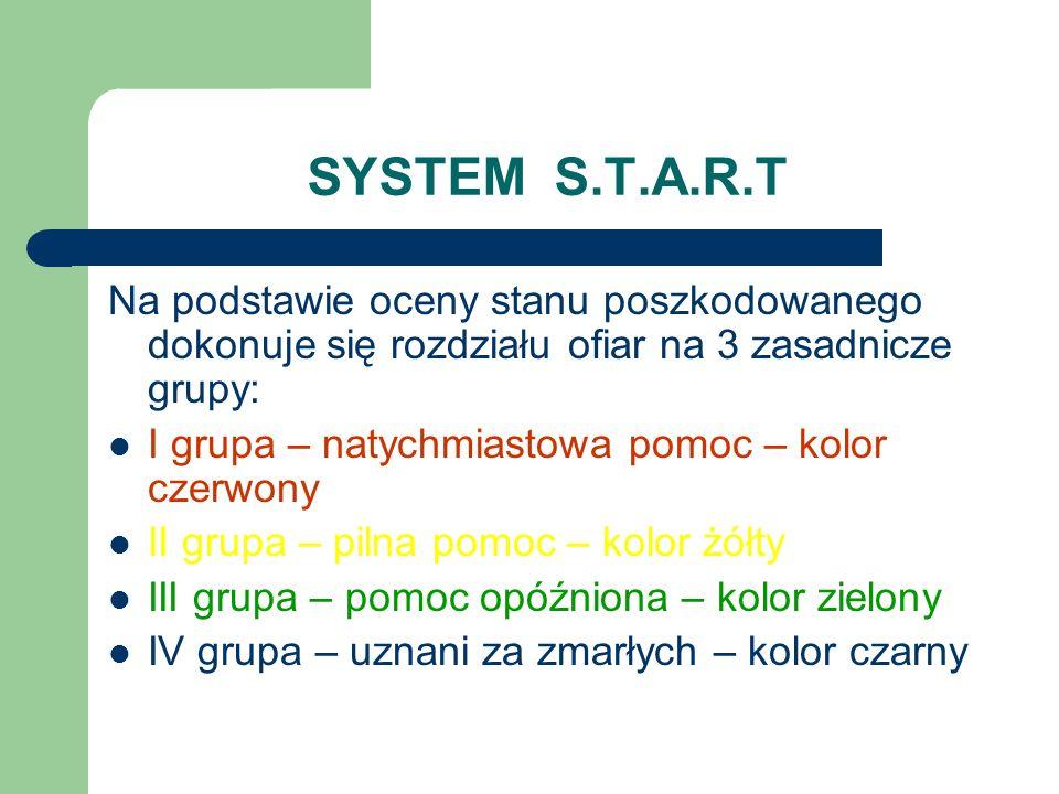 SYSTEM S.T.A.R.T Na podstawie oceny stanu poszkodowanego dokonuje się rozdziału ofiar na 3 zasadnicze grupy: I grupa – natychmiastowa pomoc – kolor cz