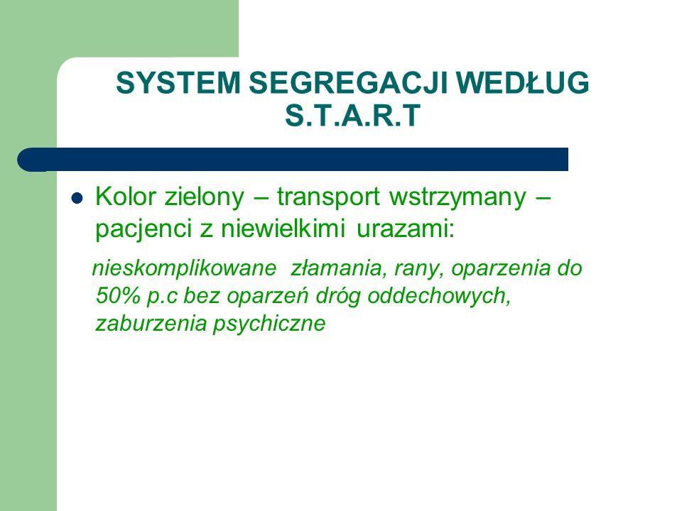 SYSTEM SEGREGACJI WEDŁUG S.T.A.R.T Kolor zielony – transport wstrzymany – pacjenci z niewielkimi urazami: nieskomplikowane złamania, rany, oparzenia d
