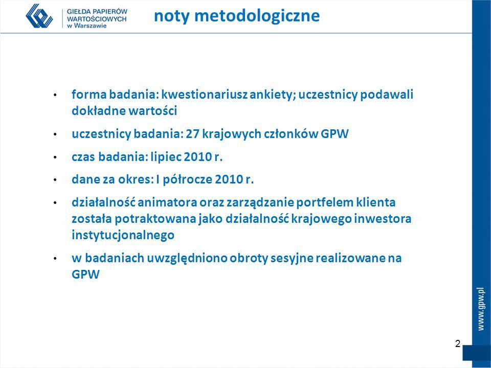 2 forma badania: kwestionariusz ankiety; uczestnicy podawali dokładne wartości uczestnicy badania: 27 krajowych członków GPW czas badania: lipiec 2010 r.