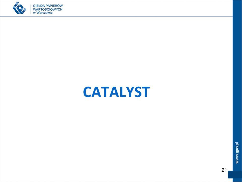 21 CATALYST