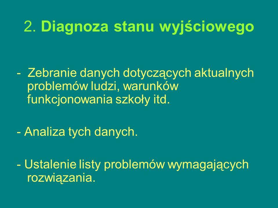 2. Diagnoza stanu wyjściowego - Zebranie danych dotyczących aktualnych problemów ludzi, warunków funkcjonowania szkoły itd. - Analiza tych danych. - U