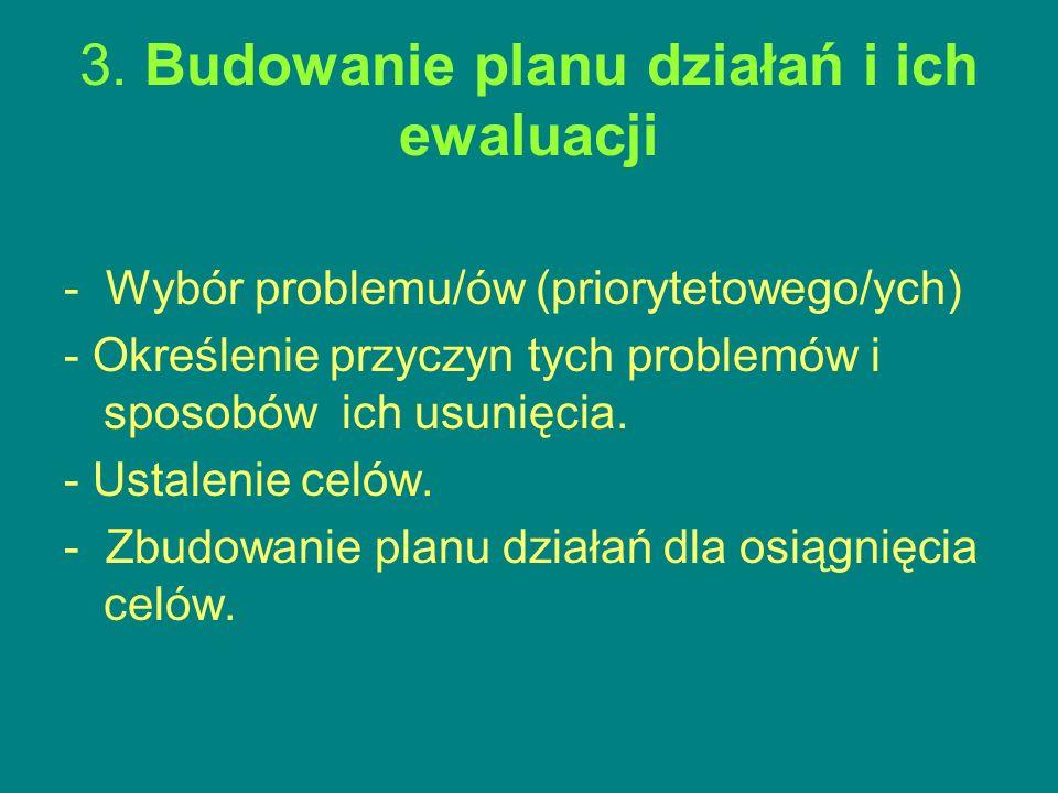 3. Budowanie planu działań i ich ewaluacji - Wybór problemu/ów (priorytetowego/ych) - Określenie przyczyn tych problemów i sposobów ich usunięcia. - U