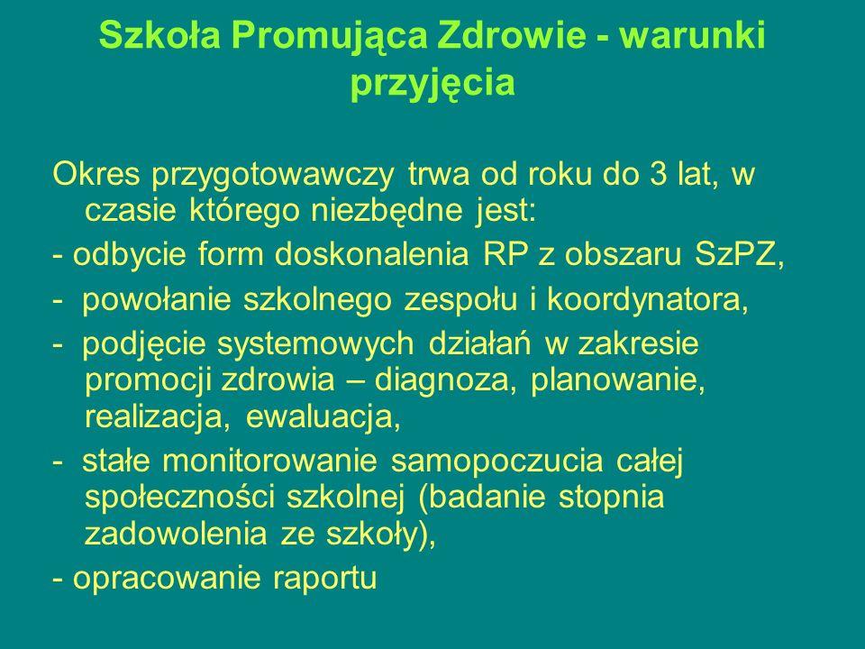 Przyjęcie do sieci wojewódzkiej SPZ Przyjęcie do krajowej sieci SPZ Polski Certyfikat Szkoła Promująca Zdrowie