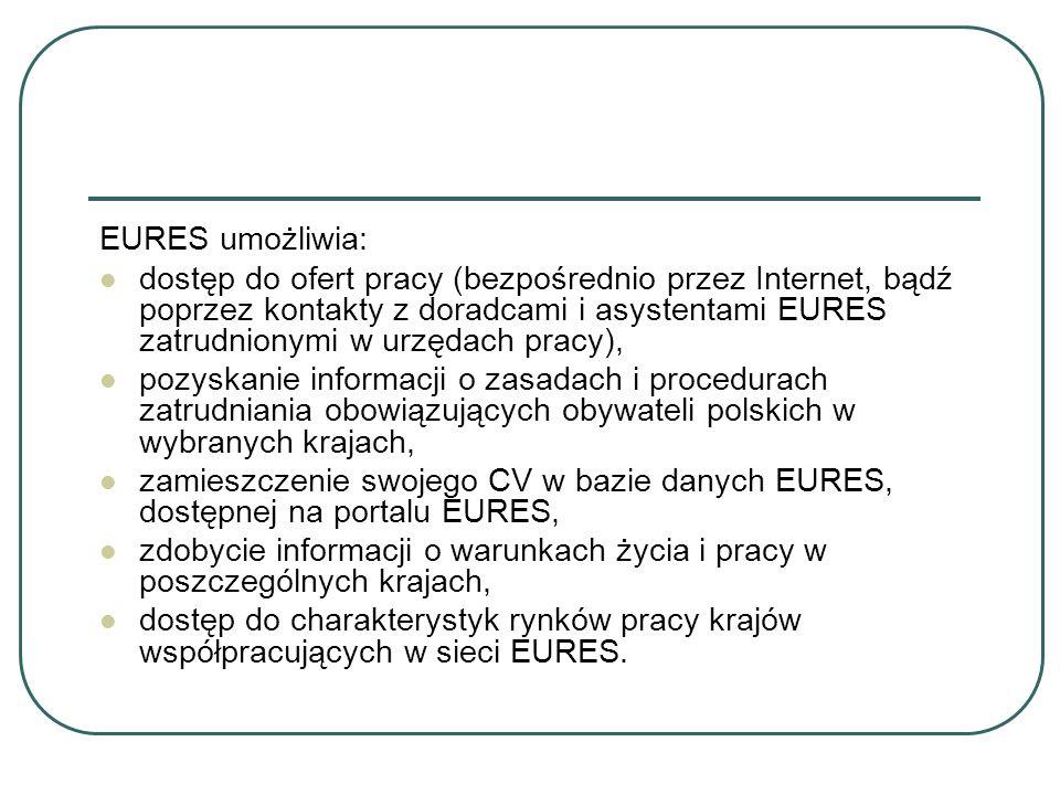 EURES umożliwia: dostęp do ofert pracy (bezpośrednio przez Internet, bądź poprzez kontakty z doradcami i asystentami EURES zatrudnionymi w urzędach pr