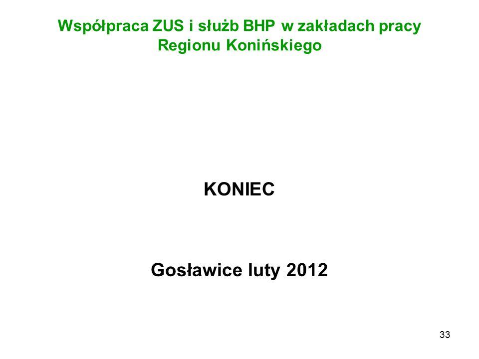33 Współpraca ZUS i służb BHP w zakładach pracy Regionu Konińskiego KONIEC Gosławice luty 2012