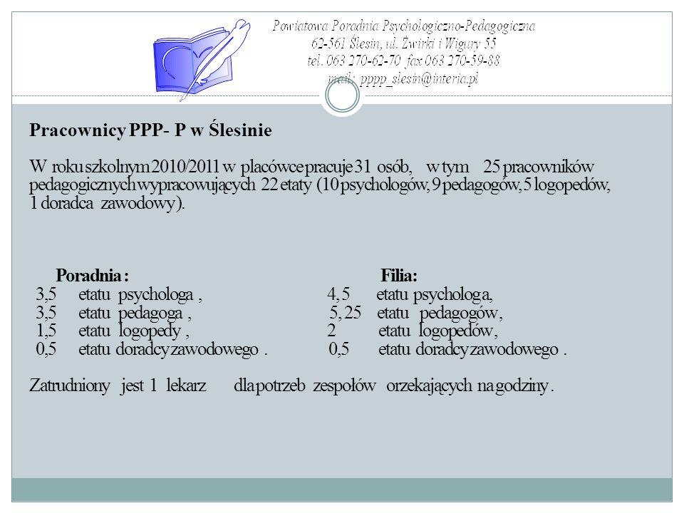 Pracownicy PPP- P w Ślesinie W roku szkolnym 2010/2011 w placówce pracuje 31 osób, w tym 25 pracowników pedagogicznych wypracowujących 22 etaty (10 ps