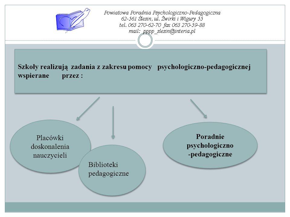 Placówki doskonalenia nauczycieli Poradnie psychologiczno -pedagogiczne Poradnie psychologiczno -pedagogiczne Biblioteki pedagogiczne Szkoły realizują