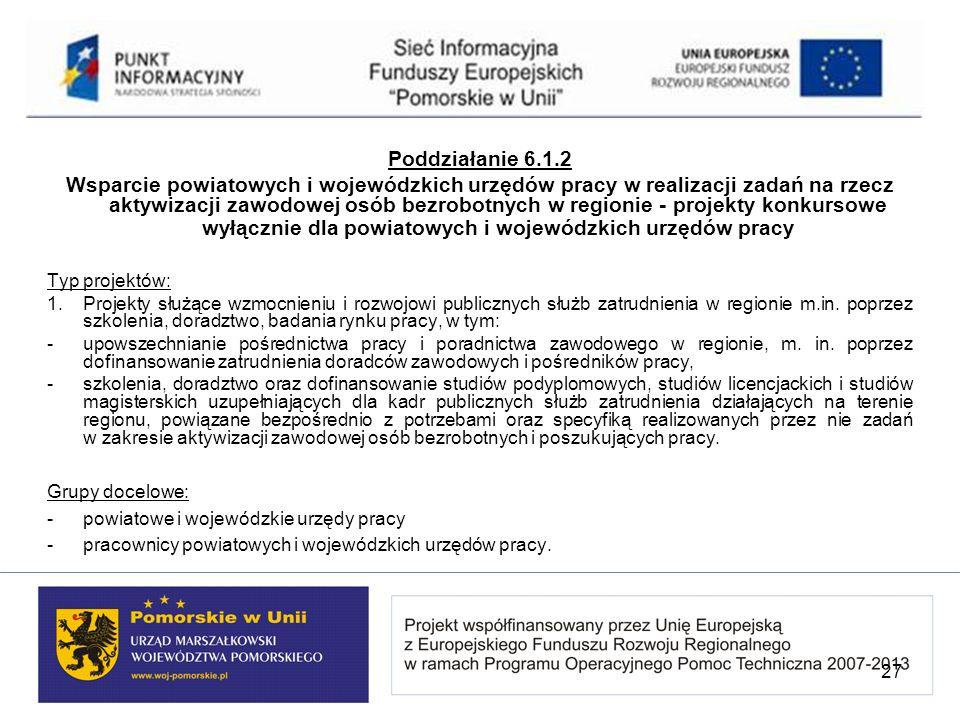 Poddziałanie 6.1.2 Wsparcie powiatowych i wojewódzkich urzędów pracy w realizacji zadań na rzecz aktywizacji zawodowej osób bezrobotnych w regionie -