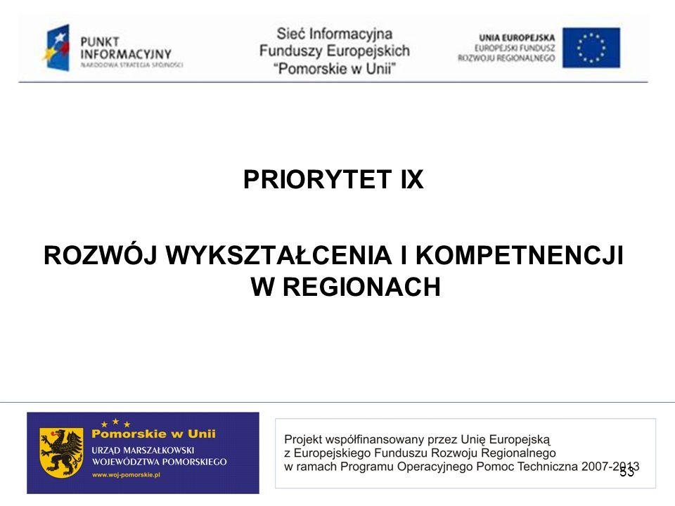 PRIORYTET IX ROZWÓJ WYKSZTAŁCENIA I KOMPETNENCJI W REGIONACH 53