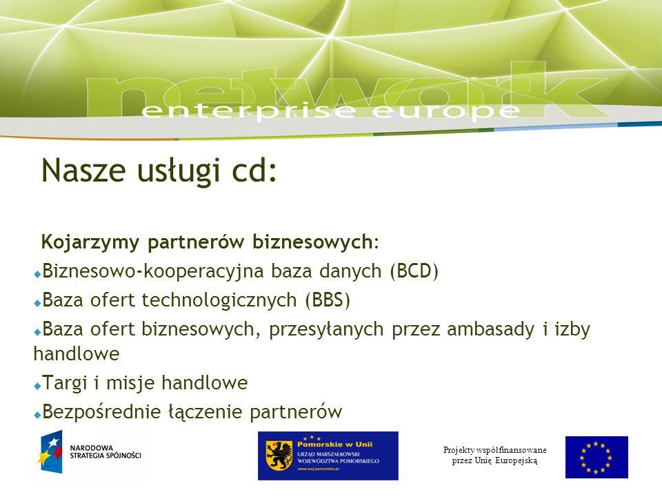 Projekty współfinansowane przez Unię Europejską Nasze usługi cd: Kojarzymy partnerów biznesowych: Biznesowo-kooperacyjna baza danych (BCD) Baza ofert technologicznych (BBS) Baza ofert biznesowych, przesyłanych przez ambasady i izby handlowe Targi i misje handlowe Bezpośrednie łączenie partnerów