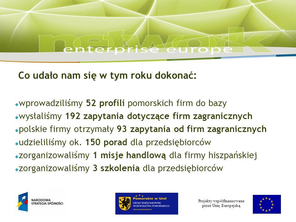 Projekty współfinansowane przez Unię Europejską Co udało nam się w tym roku dokonać: wprowadziliśmy 52 profili pomorskich firm do bazy wysłaliśmy 192 zapytania dotyczące firm zagranicznych polskie firmy otrzymały 93 zapytania od firm zagranicznych udzieliliśmy ok.
