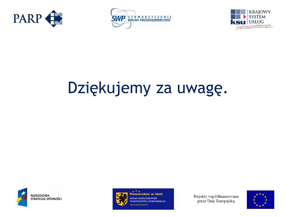 Projekty współfinansowane przez Unię Europejską Dziękujemy za uwagę.