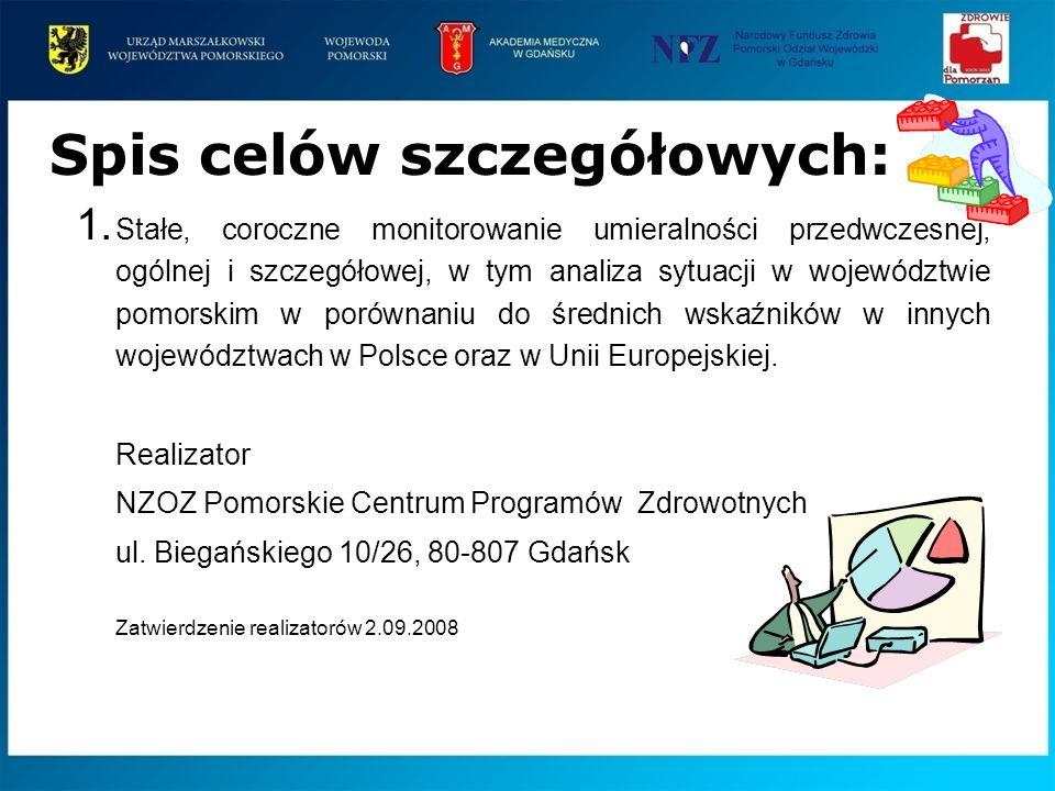 1. Stałe, coroczne monitorowanie umieralności przedwczesnej, ogólnej i szczegółowej, w tym analiza sytuacji w województwie pomorskim w porównaniu do ś